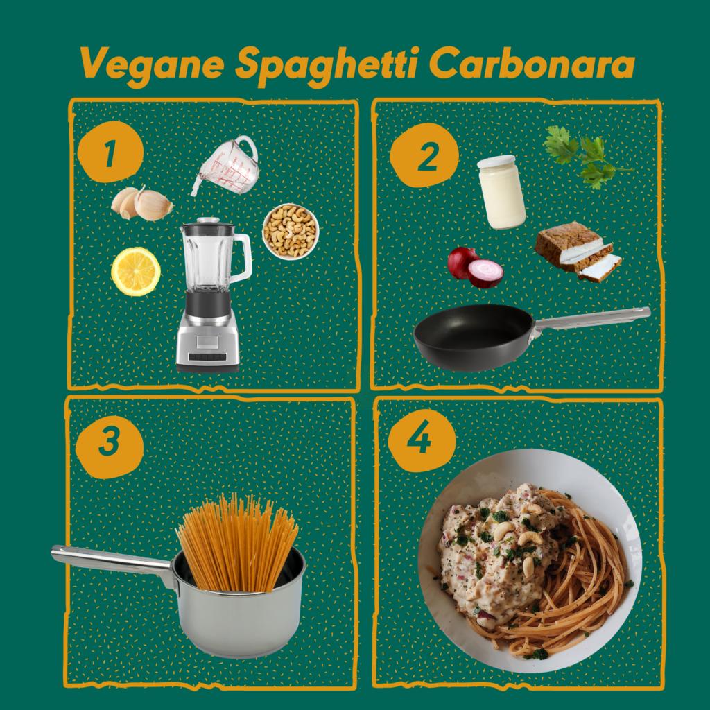 Schritt für Schritt Anleitung Vegane Spaghetti Carbonara